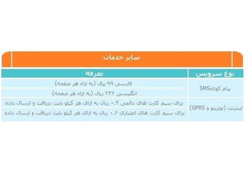 اینترنت ارزانتر شد+جدول تعرفه