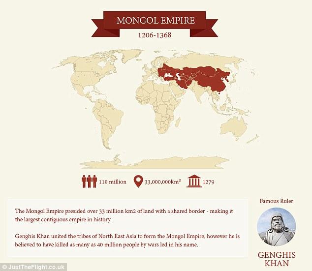 بازی تاجوتخت در دنیای واقعی/ مروری بر امپراتوریهای بزرگ جهان+ نقشه