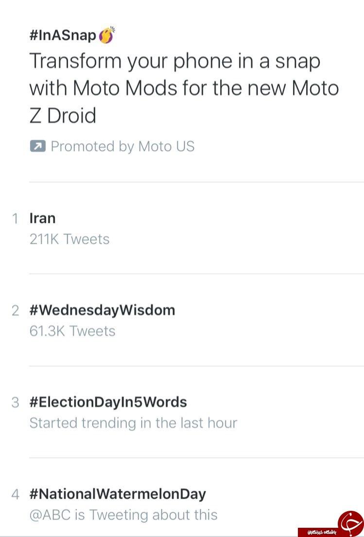 ایران پربازدیدترین کلمه در توییتر +عکس