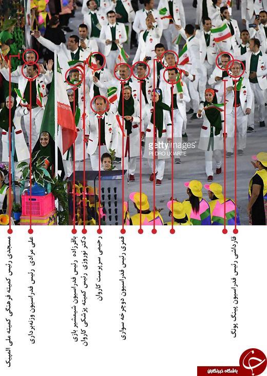 آقا دوربینیهای رژه ایران در المپیک ریو چه کسانی بودند؟ +عکس