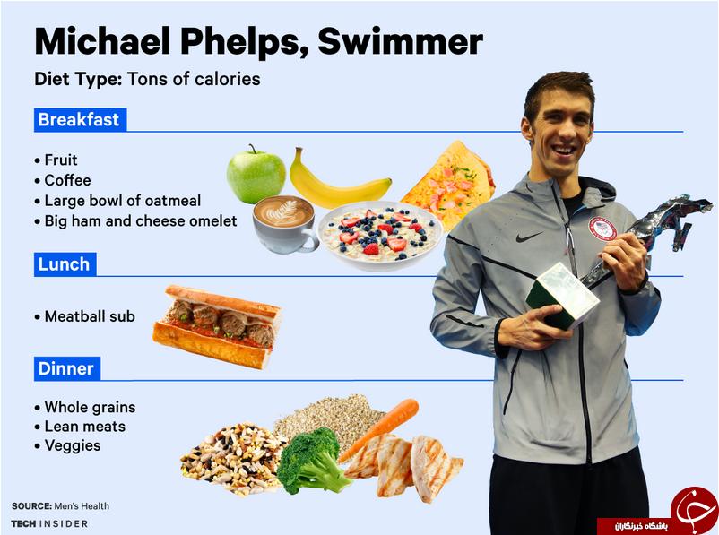 مایکل فیلیپس قهرمان شنای جهان هرچقدر میخورد چاق نمی شود