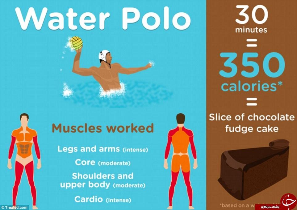 لاغری به سبک المپیکی ها/ ورزش هایی برای آب کردن چربی های مزاحم بدن