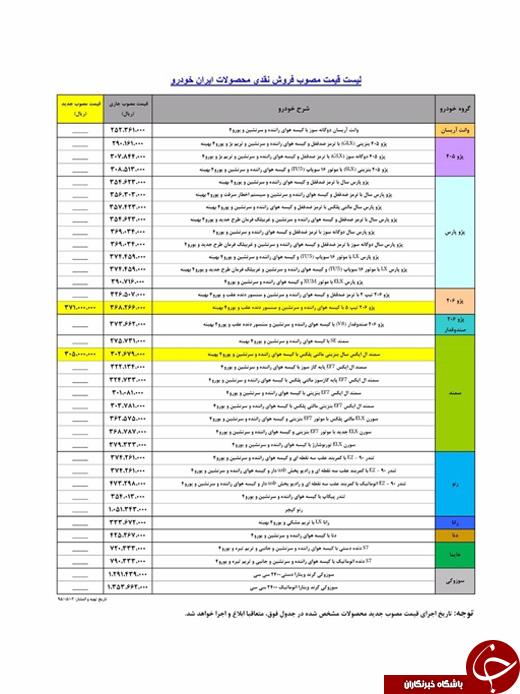 مصوبه جدید ایرانخودرو برای قیمتگذاری پژو ۲۰۶ و سمند/ افزایش قیمت و حذف برخی امکانات