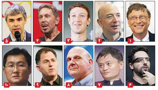 ثروتمندترین مردان دنیای فناوری را بشناسید