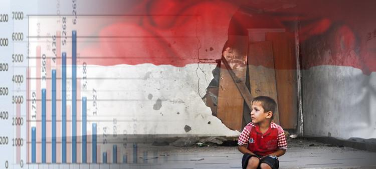 خون کودکان یمن، ناقوس یونیسف را به صدا درآورد!