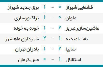 استقلال 1 - مس کرمان 0/صعود استقلال به مرحله یک هشتم نهایی جام حذفی