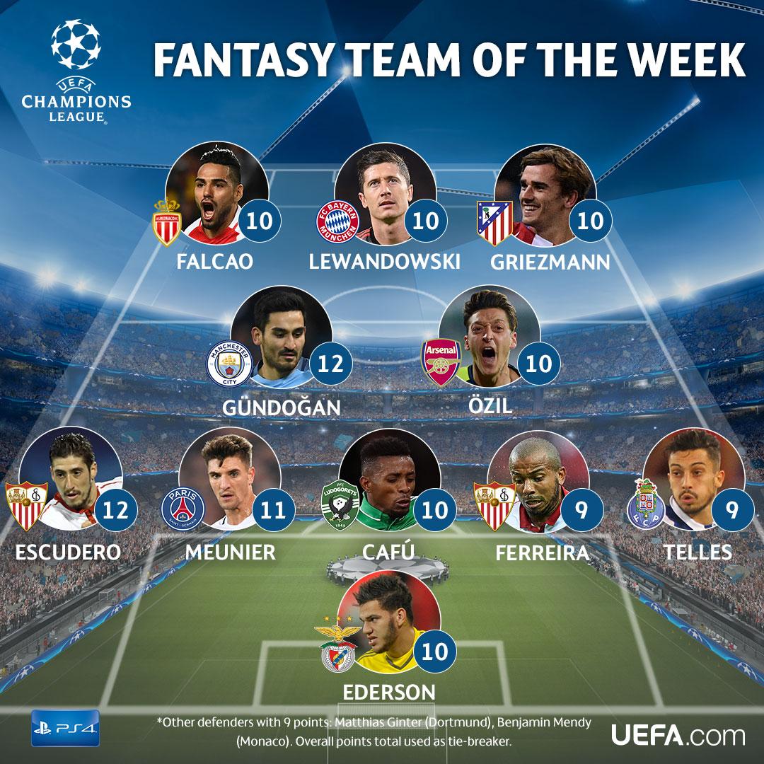 تیم منتخب هفته چهارم لیگ قهرمانان اروپا اعلام شد+ عکس