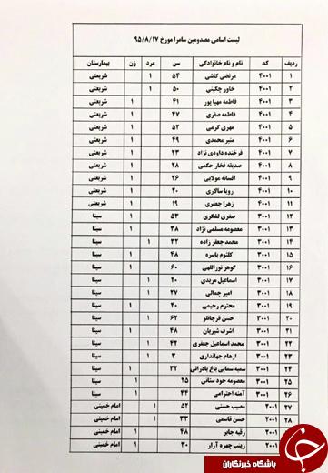 ۸۸ مجروح حادثه سامرا به کشور منتقل شدند/ ۱۱مجروح قابل انتقال نبودند+ اسامی مجروحان
