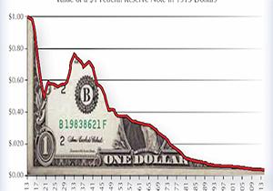 نخستین پویش مردمی اربعین بدون دلار + صوت