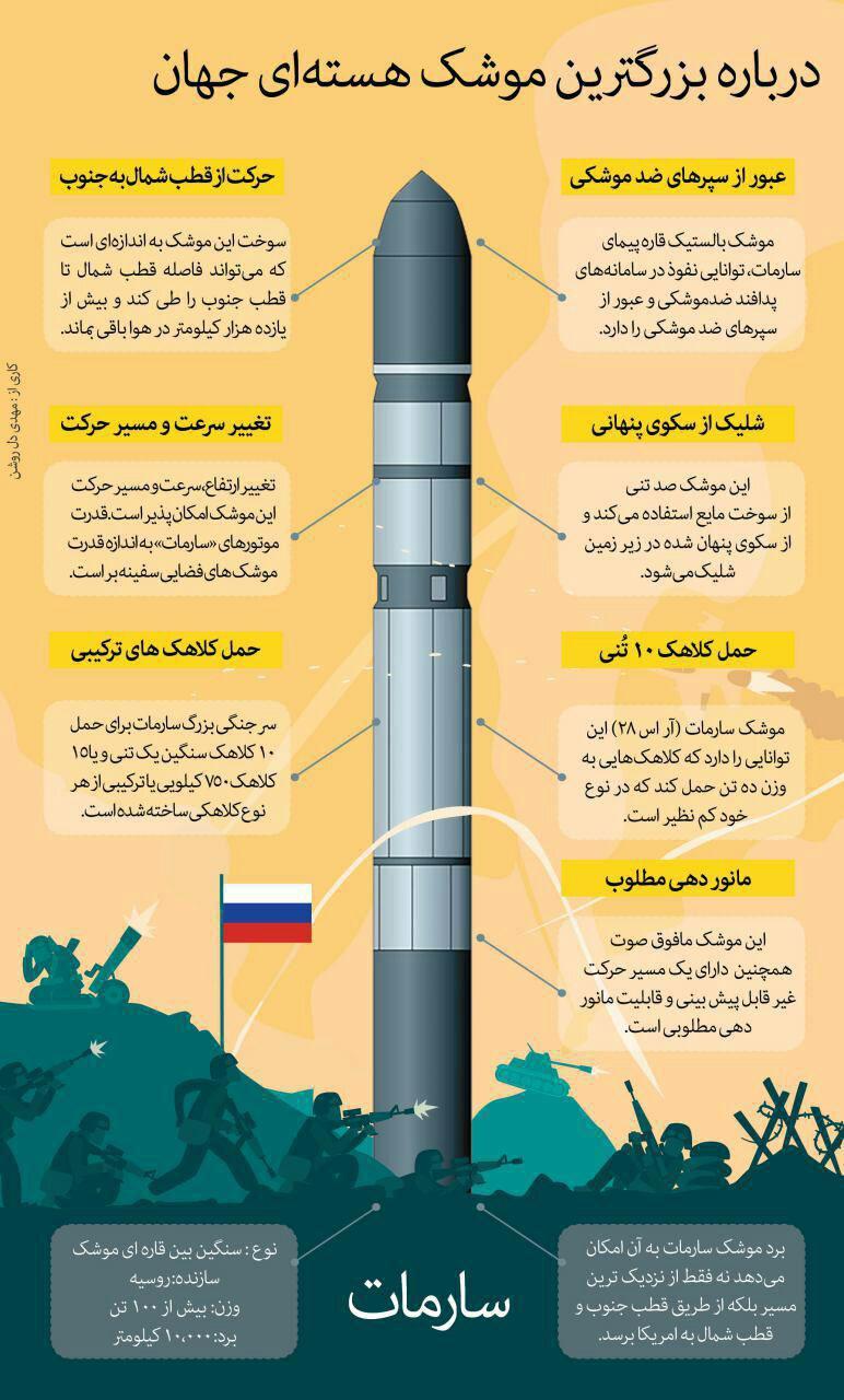 موشک 100 تنی ارتش روسیه را بهتر بشناسیم + مشخصات و تصاویر