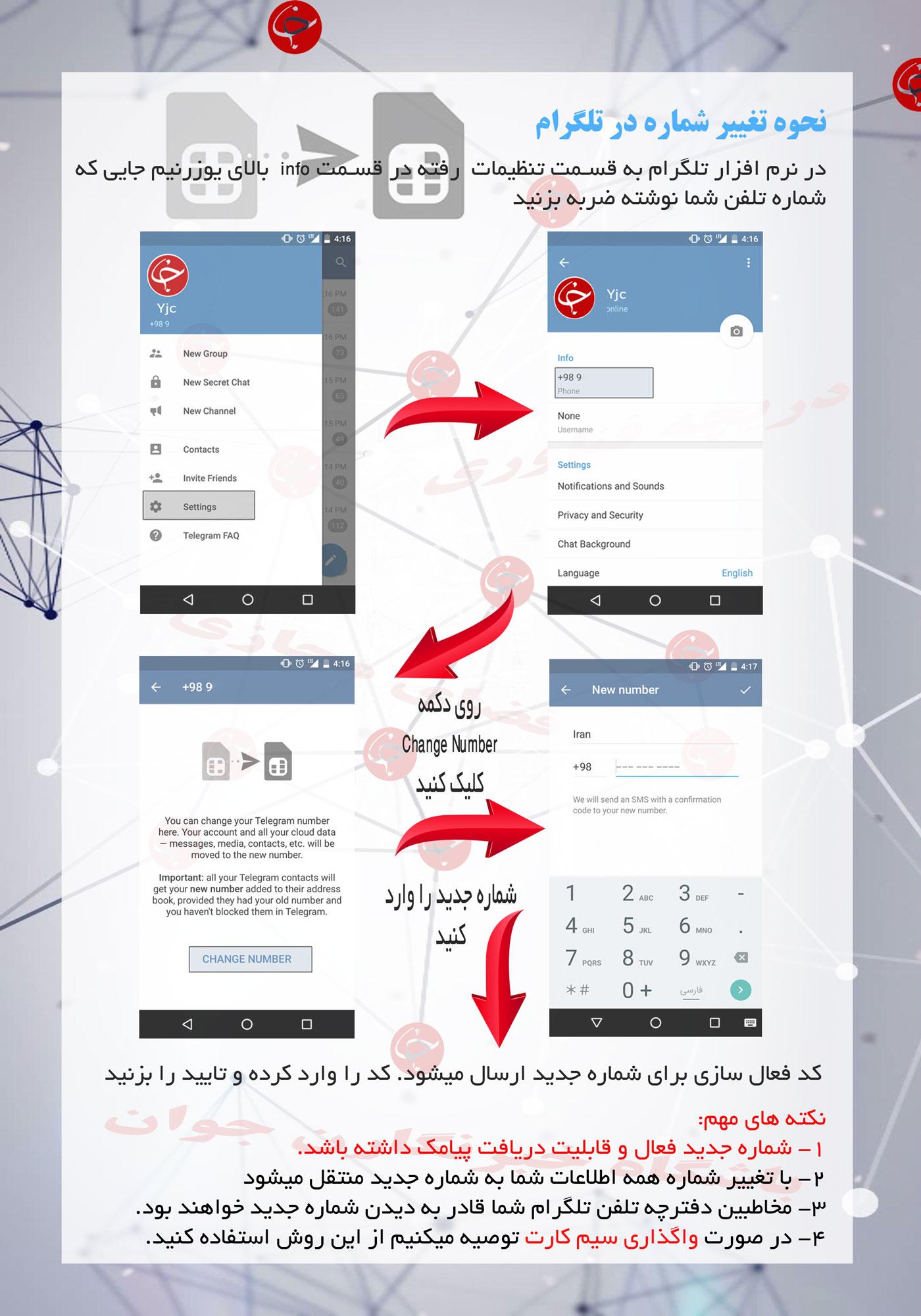 آموزش تغییر شماره در تلگرام +اینفوگرافی
