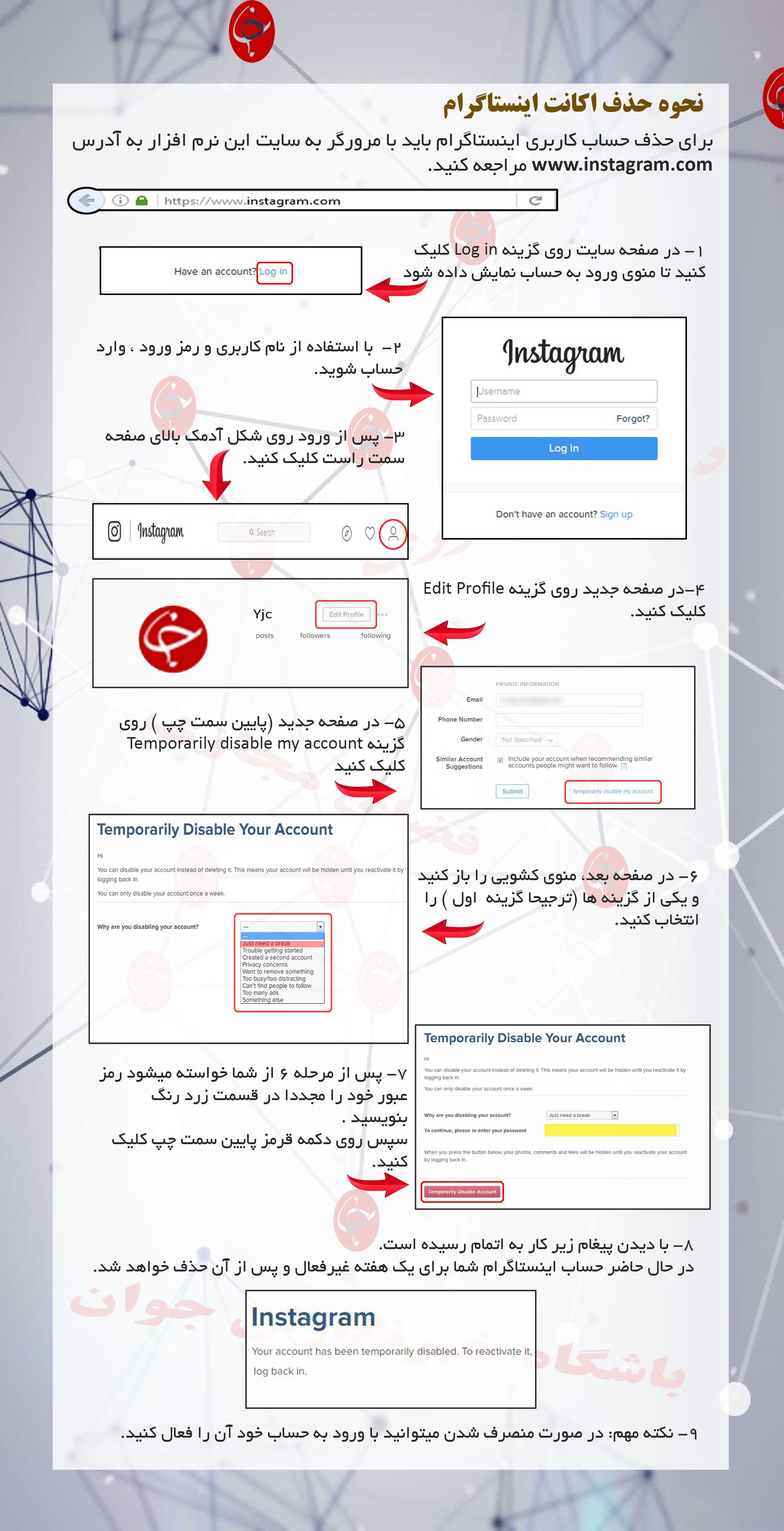 نحوه حذف اکانت اینستاگرام + اینفوگرافی