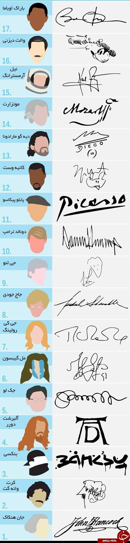 عکس / ۱۷ امضای زیبا و جالب از افراد مشهور در طول تاریخ