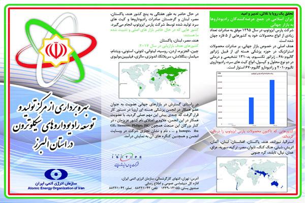 گزارشی از فعالیتهای سازمان انرژی اتمی