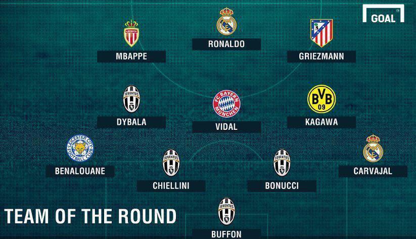 تیم منتخب مرحله یک چهارم نهایی لیگ قهرمانان اروپا مشخص شد