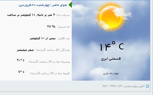 وضع هوای ارومیه در روز چهار شنبه 30 فروردین ماه