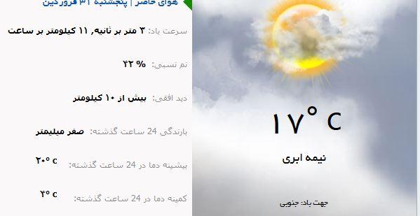 وضع هوای ارومیه در روز پنج شنبه ۳۱ فروردین ماه