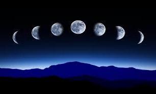 دعاهای استهلال ماه رجب