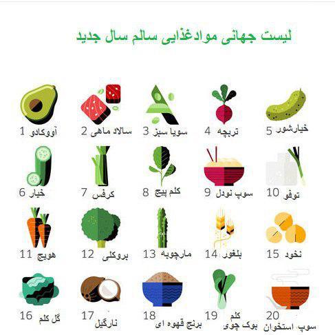 لیست موادغذایی که باید در سال ۹۶ بخورید