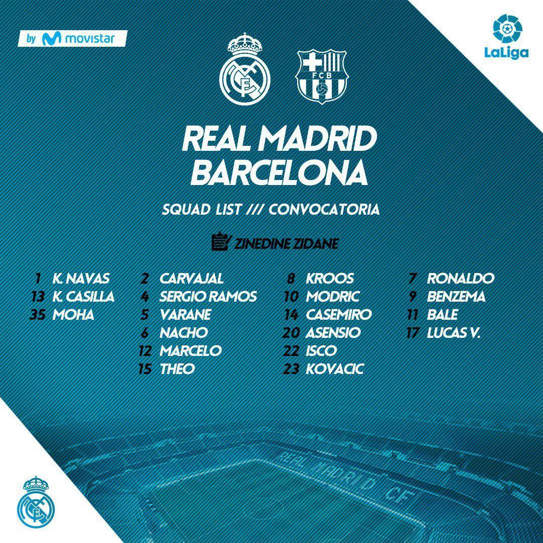 لیست بارسلونا و رئال مادرید برای ال کلاسیکو اعلام شد