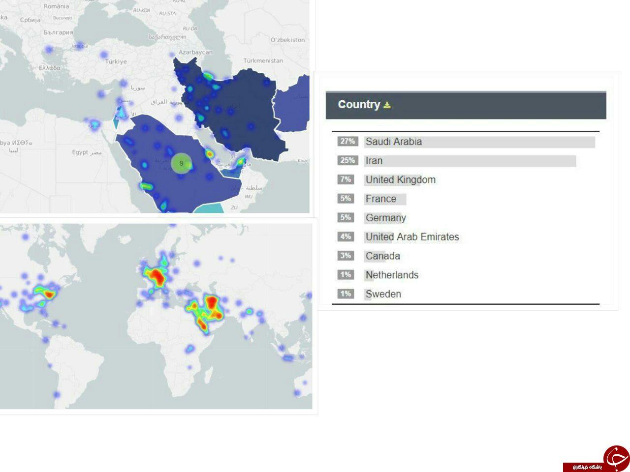 نقش عربستان در انتشار مطالب تظاهرات سراسری