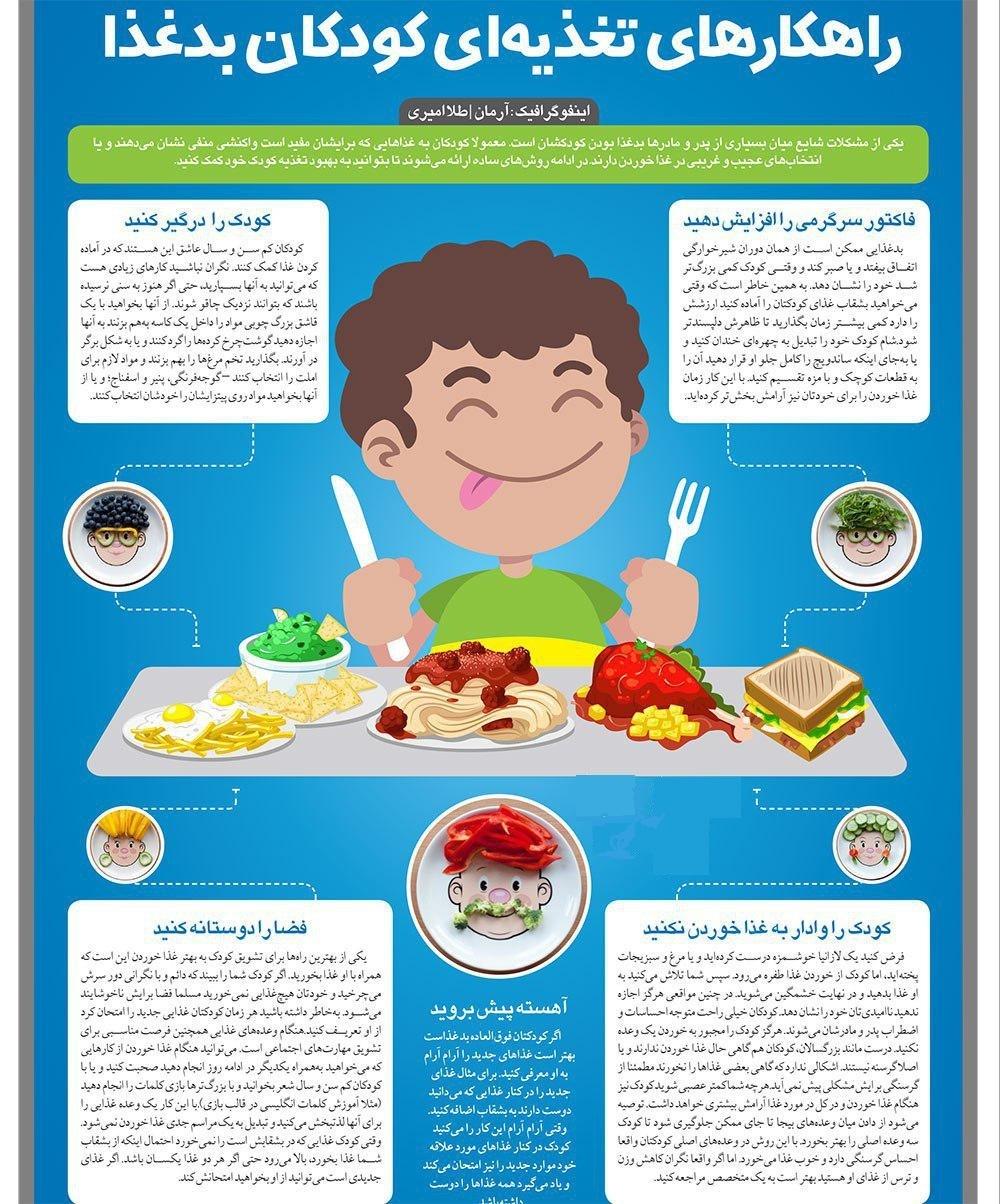 ترفندهایی برای آنکه کودکتان را عاشق غذا کنید + اینفوگرافی