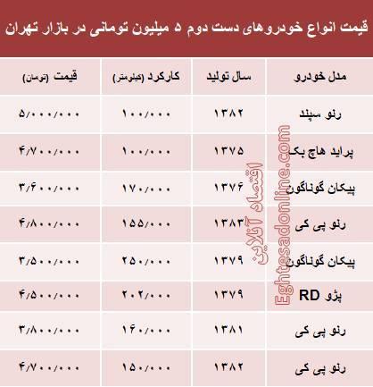 قیمت انواع خودروهای دست دوم 5 میلیون تومانی در بازار تهران+جدول