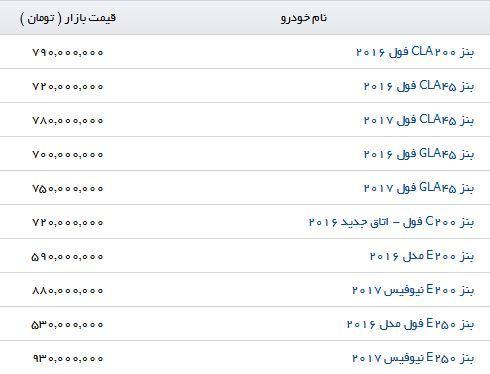 لیست قیمت محصولات Mercedes Benz موجود در بازار