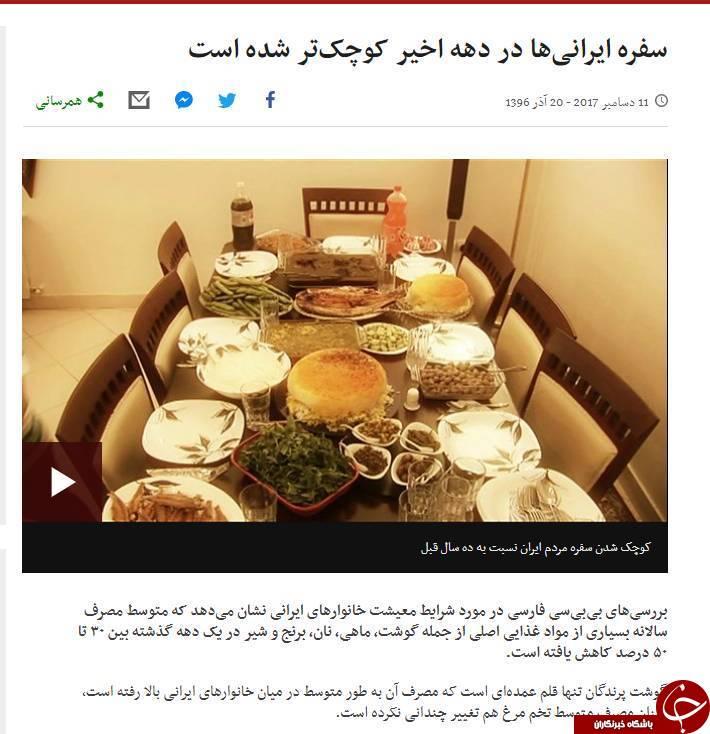 وقتی تلویزیون «ملکه» نگران خرج زندگی ایرانیها میشود +تصاویر
