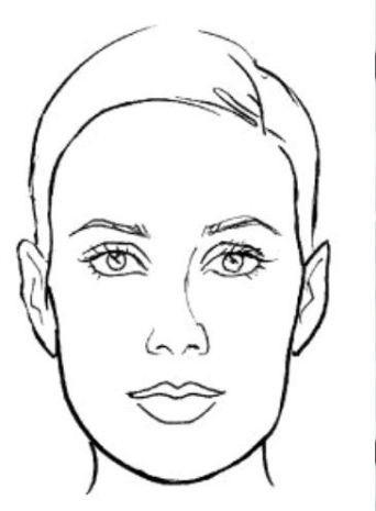 شکل صورت در مورد شخصیت و شیوه زندگی شما چه می گوید؟