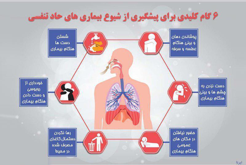 چگونه در زمستان از بیماریهای حاد تنفسی جلوگیری کنیم؟ +اینفوگرافیک