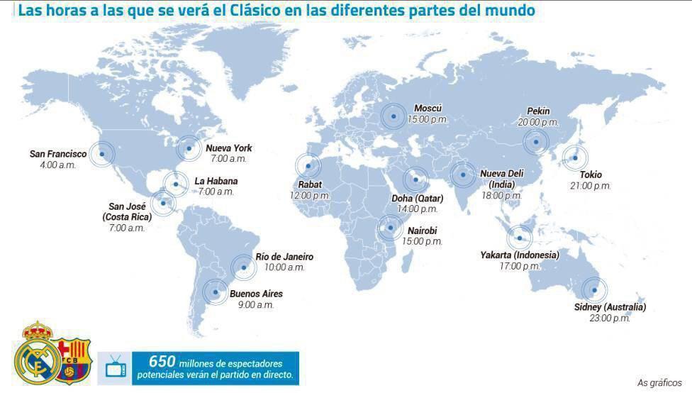 پشت پرده انتخاب ساعت ال کلاسیکو