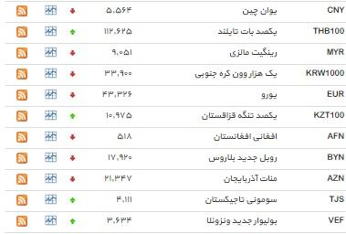 نرخ 19 ارز کاهش یافت+ جدول
