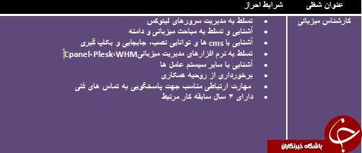 دعوت به همکاری کارشناس میزبانی سرور در تهران