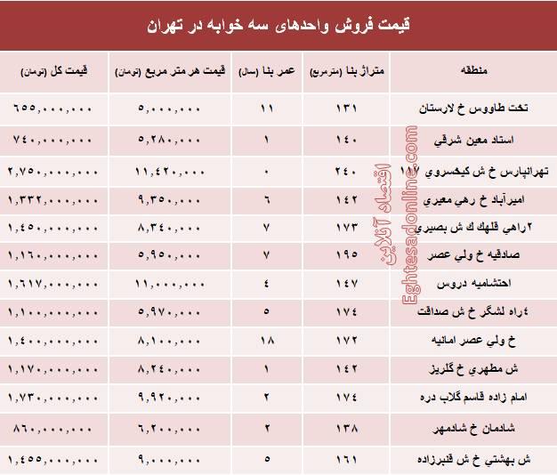 قیمت فروش آپارتمان سه خوابه در تهران+جدول