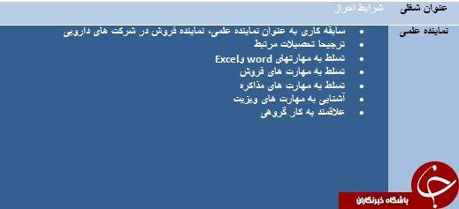 استخدام نماینده علمی در 5 استان