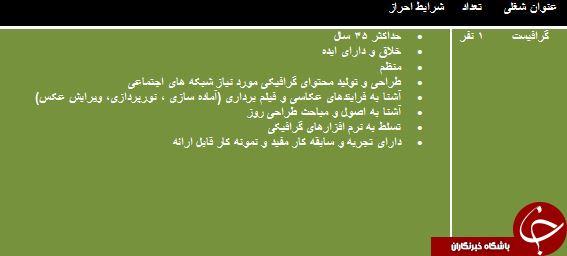 دعوت به همکاری در استان فارس