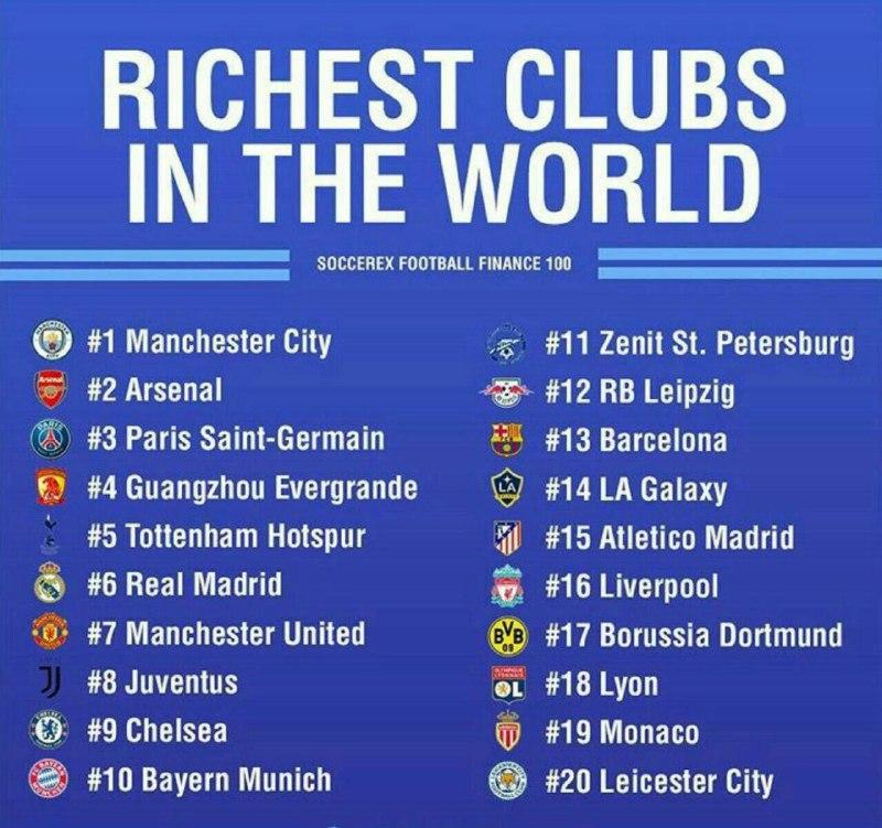 Soccerex Football Finance