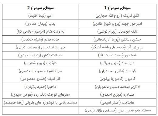 بليت جشنواره ي فجر