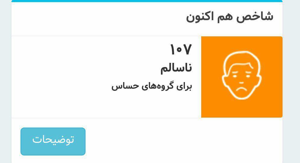 هوای تهران بعد از یک روز برفی بار دیگر ناسالم شد