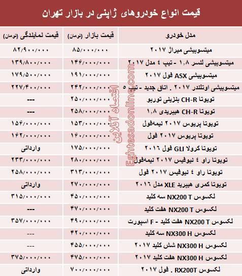 قیمت انواع خودروهای ژاپنی در بازار تهران+جدول