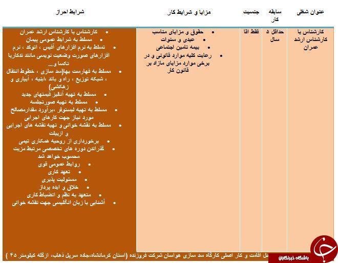 استخدام کارشناس عمران در 4 استان