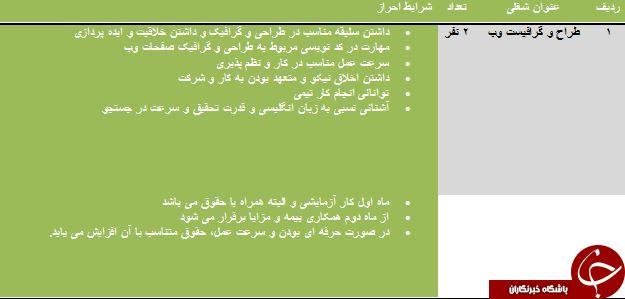 استخدام طراح و گرافیست وب در خراسان رضوی