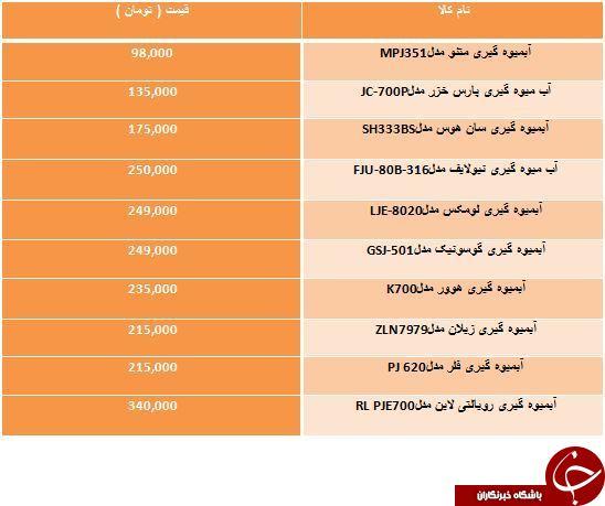 لیست ارزان ترین آبمیوه گیری های موجود در بازار
