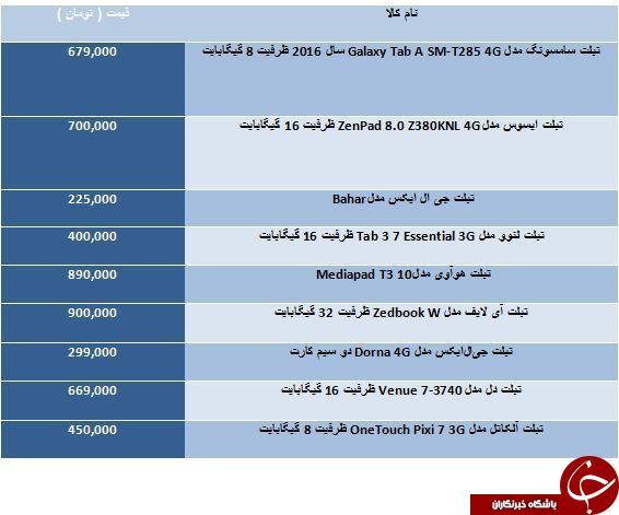 لیست تبلت های ارزان قیمت موجود در بازار