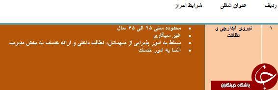 استخدام آبدارچی در تهران