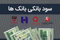 بیش ترین سود بانکی متعلق به کدام بانک است؟+لیست بانک ها