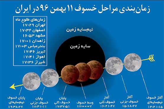 بررسی پدیده ماهگرفتگی شامگاه امروز چهارشنبه 11 بهمن 96