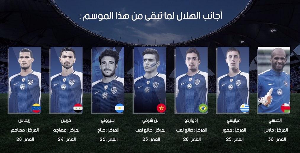 الهلال با این 7 لژیونر مقابل استقلال+عکس