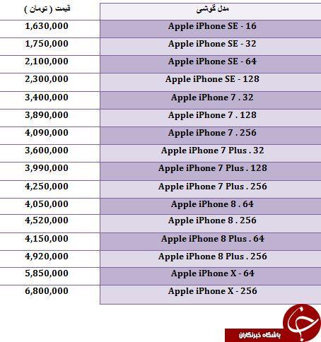 آخرین تغییرات گوشی های هوشمند Apple در بازار